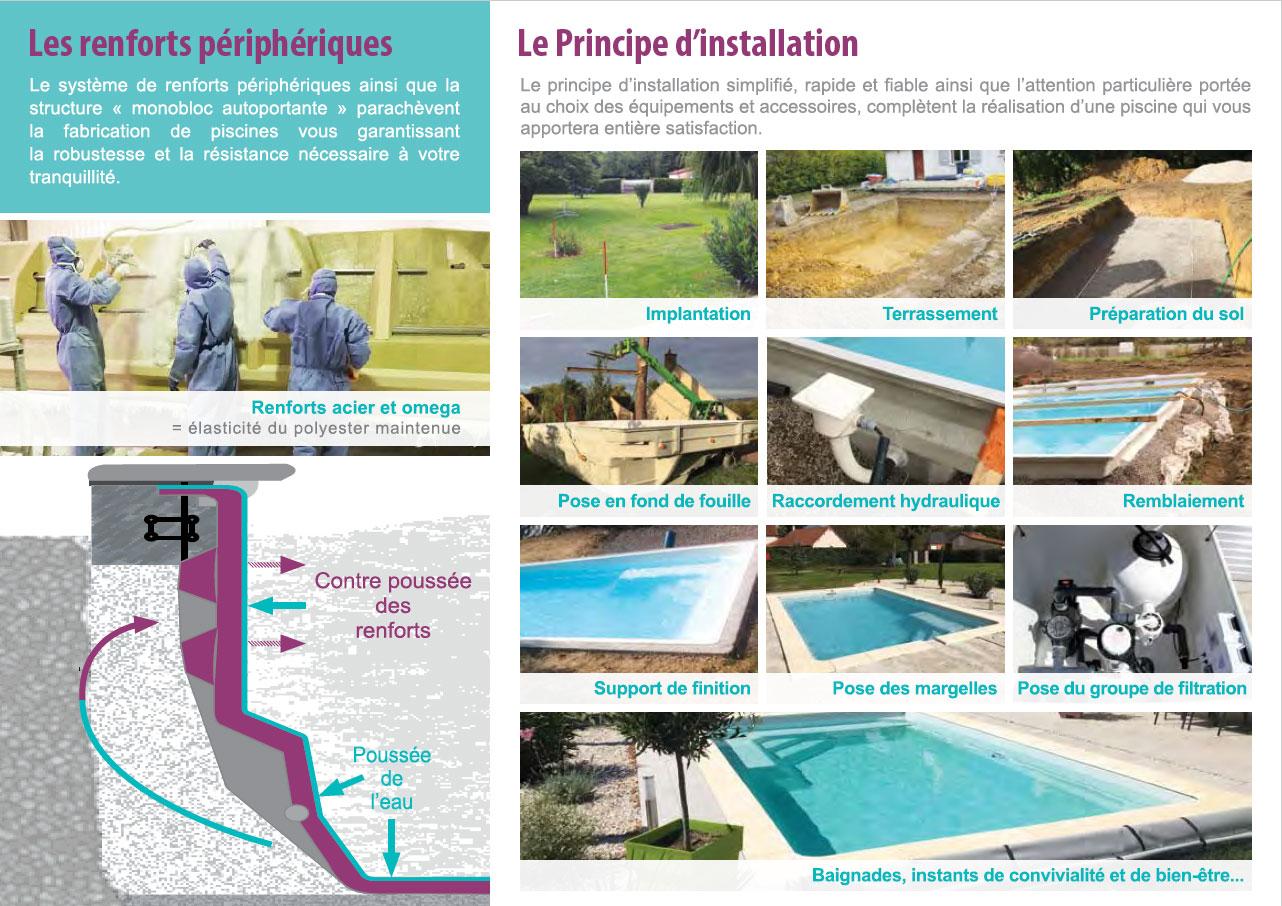 schema-deroulement-chantier-piscine-bella-piscines-poitiers